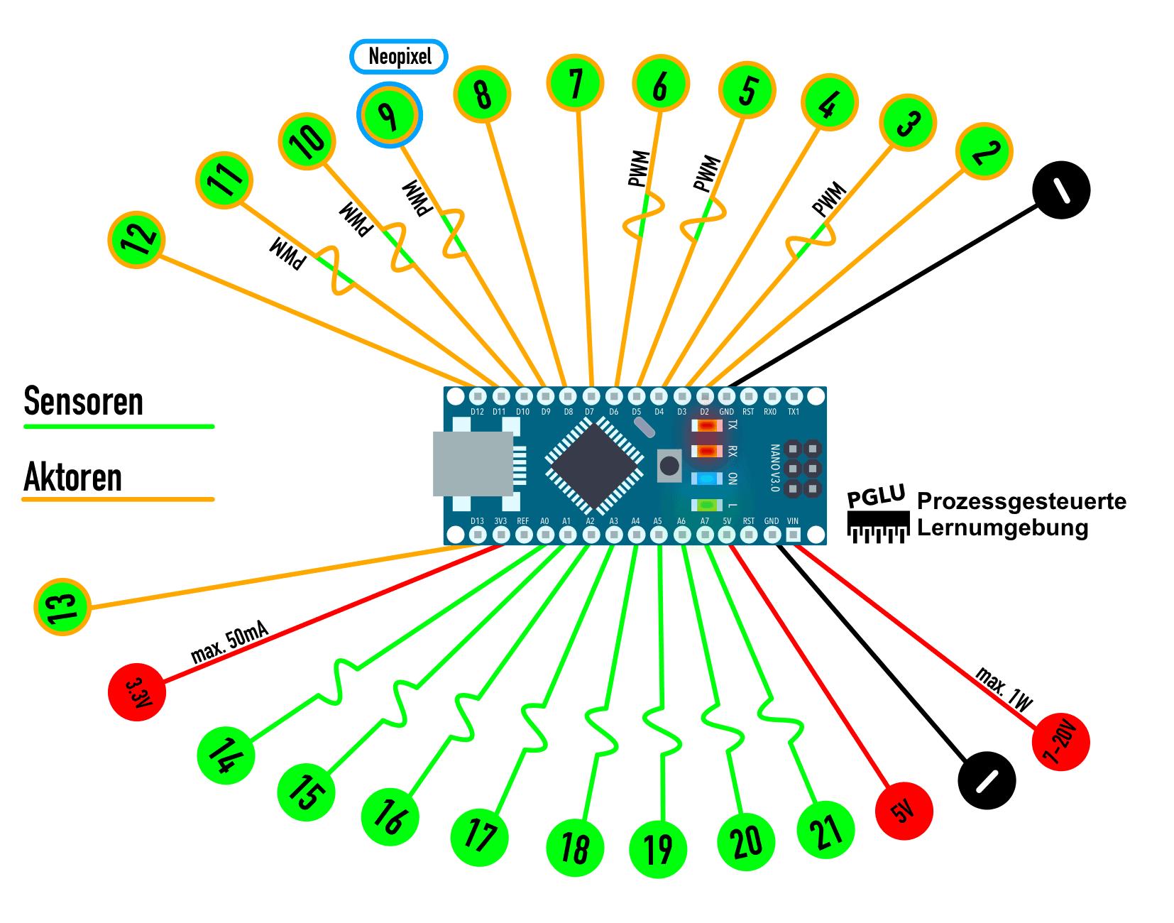 Arduino Nano Pinout Pinbelegung